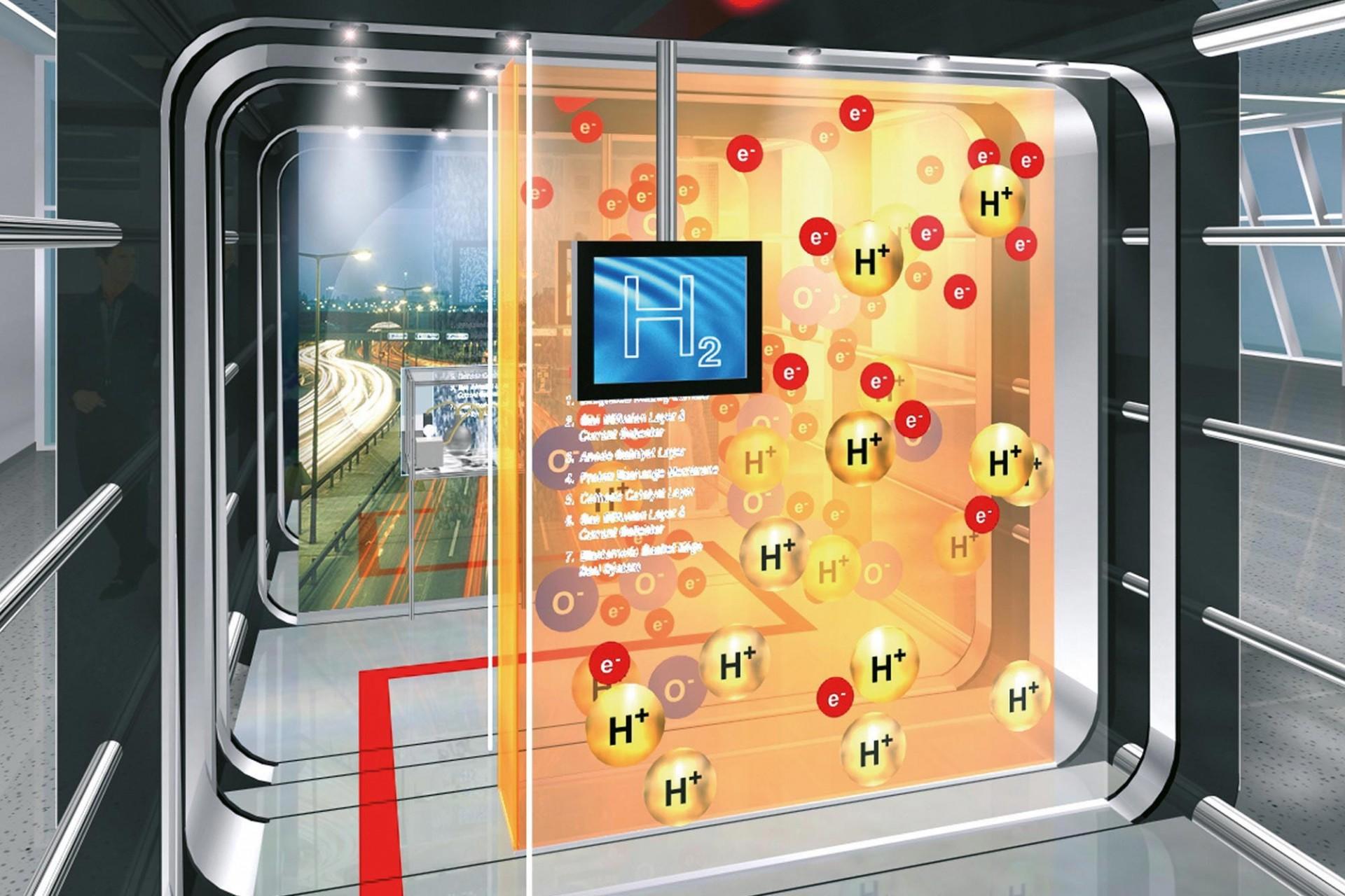 Gestaltanstalt Wanderausstellung Brennstoffzelle